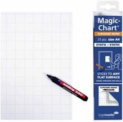 Magic-chart notes Legamaster flipchart 20x30 cm