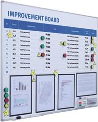 Verbeterbord + starterkit visual management 90x120cm